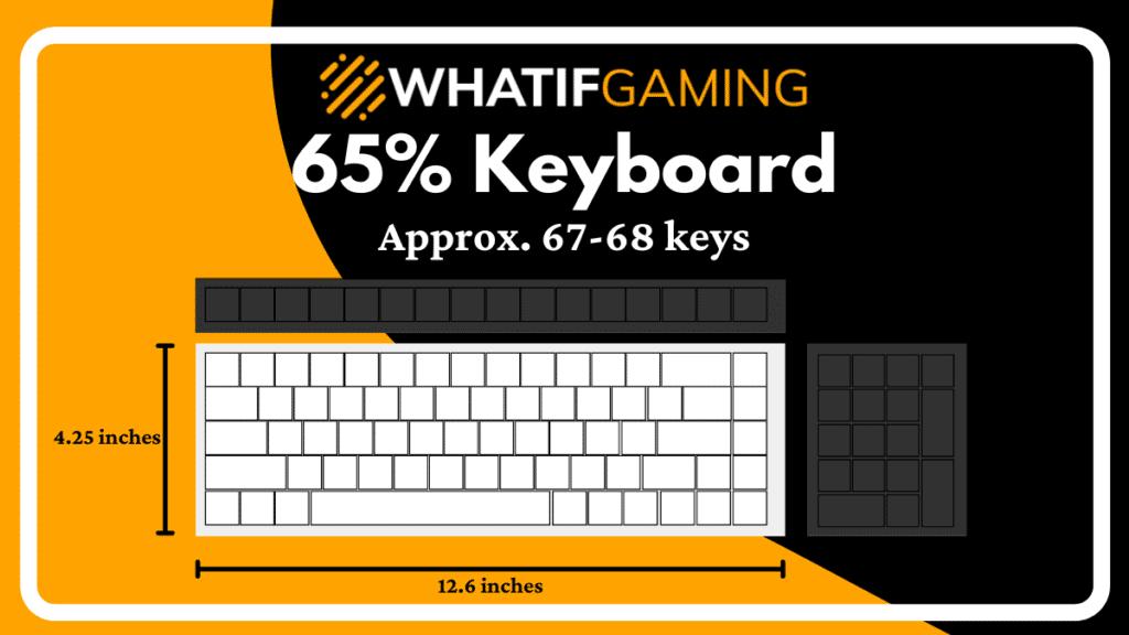 65% keyboard