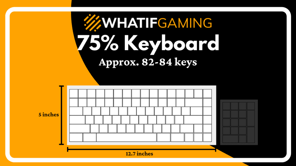 75% keyboard