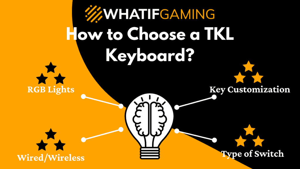 How to choose a TKL keyboard