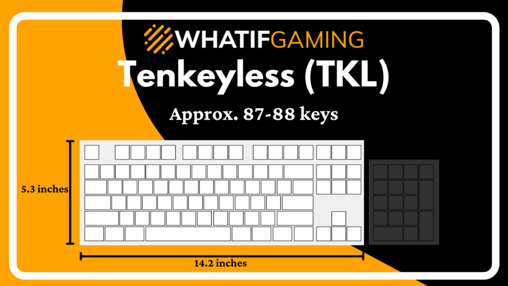 Different Keyboard Sizes